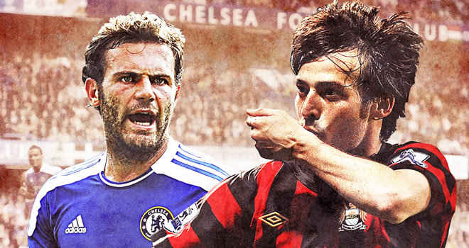 Chelsea vs Man City Kick Off Time and Preview