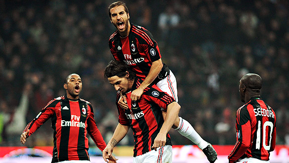 AC Milan squad wages